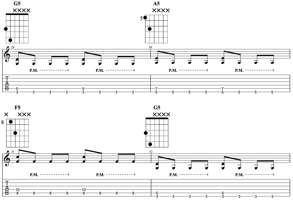 Electric guitar riff using power chord double stops.