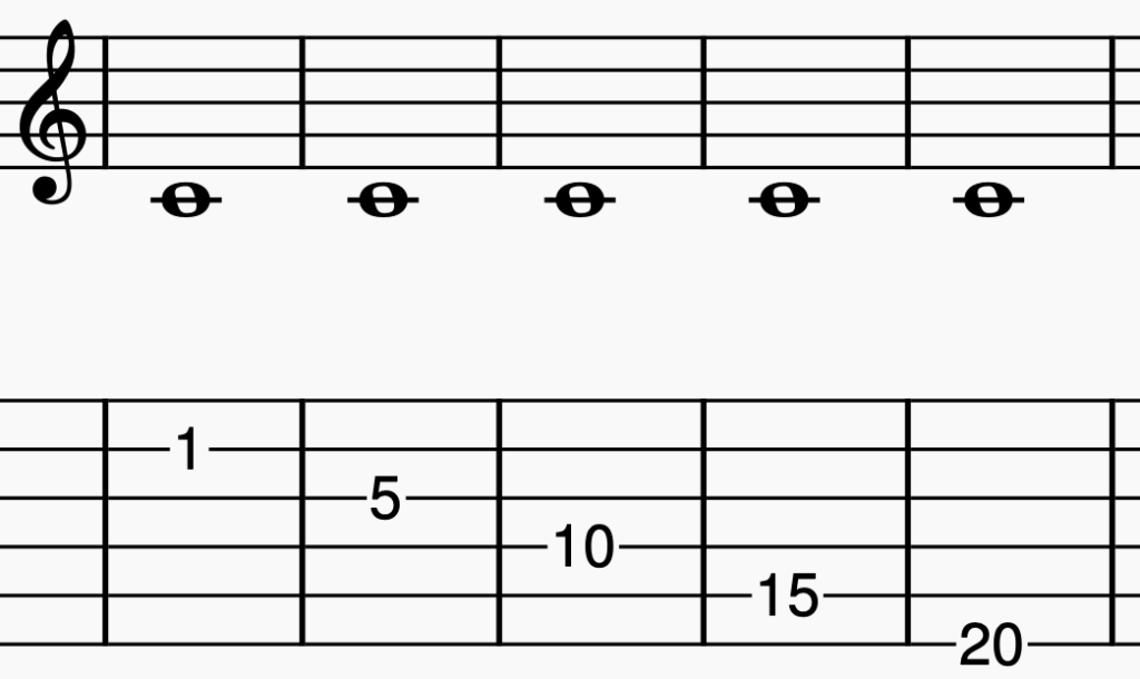 Guitar tab showing five ways to play middle c on guitar
