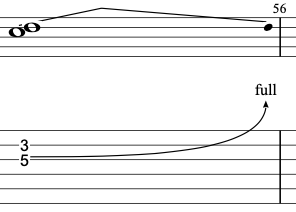 Double stop string bend in the G minor pentatonic scale.