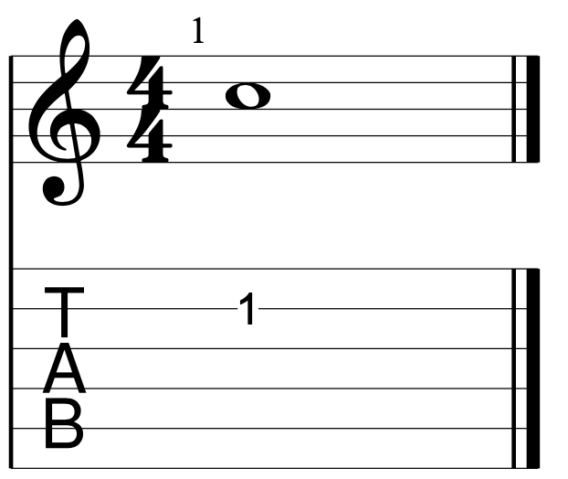 Middle C on guitar pro for electric guitar