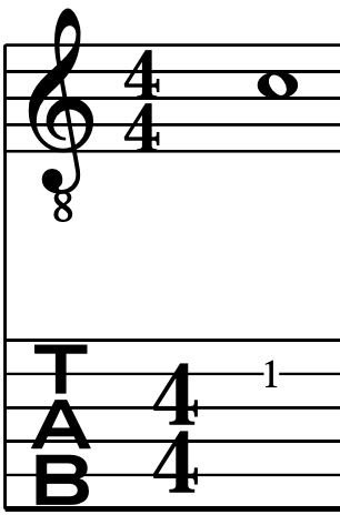 Middle C on guitar on Logic Pro