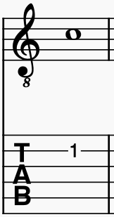 Middle C for guitar on Musescore