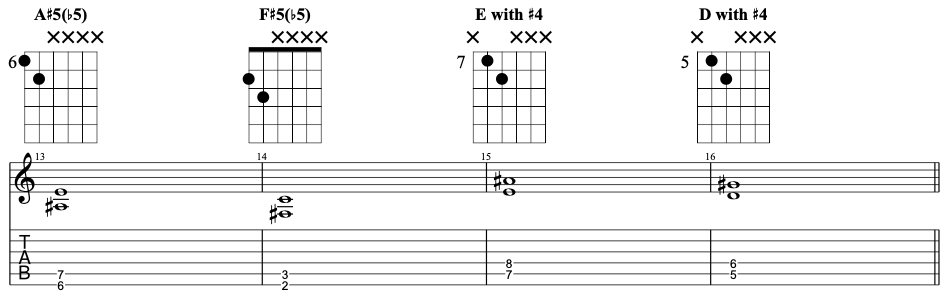 Four ways to play augmented 4th and diminished 5th double stops on guitar.