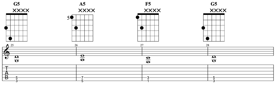 Simple electric guitar riff using power chords.
