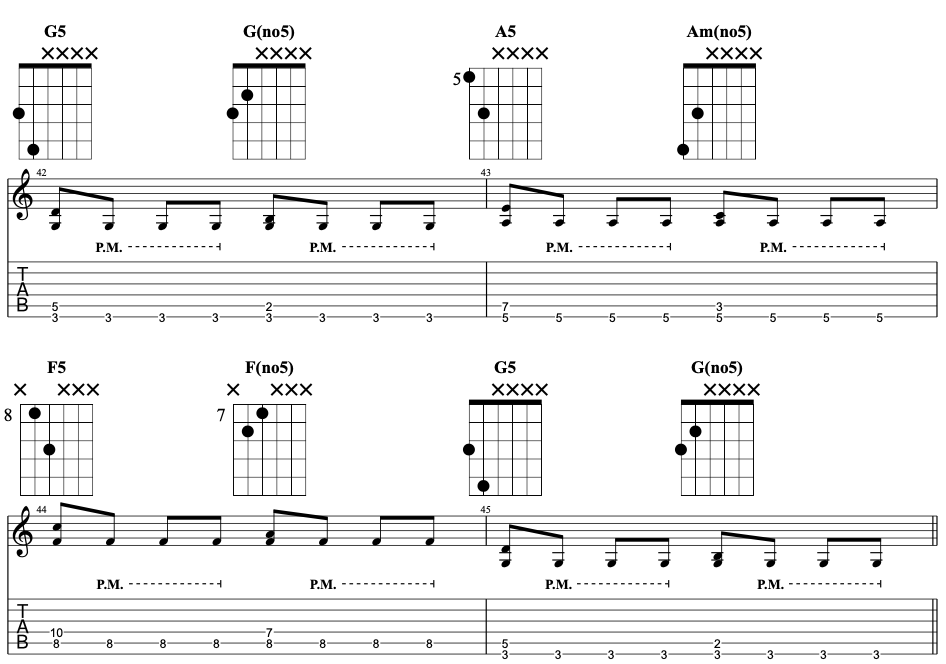 Electric guitar riff combining power chords and thirds as double stops.