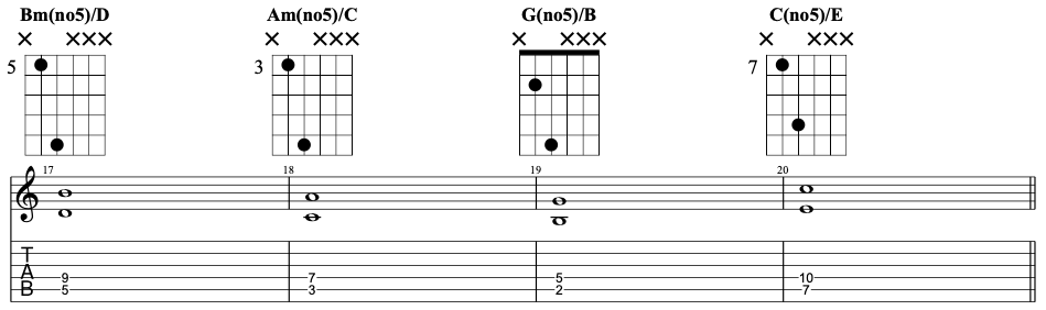 Intervals of a sixth played as double stops on guitar.