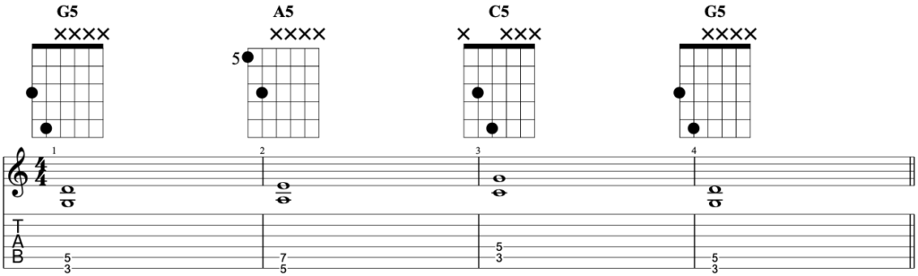 Common power chords on electric guitar.