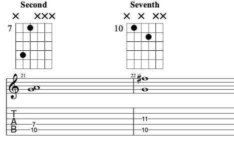 Seconds and sevenths as double stops on guitar.