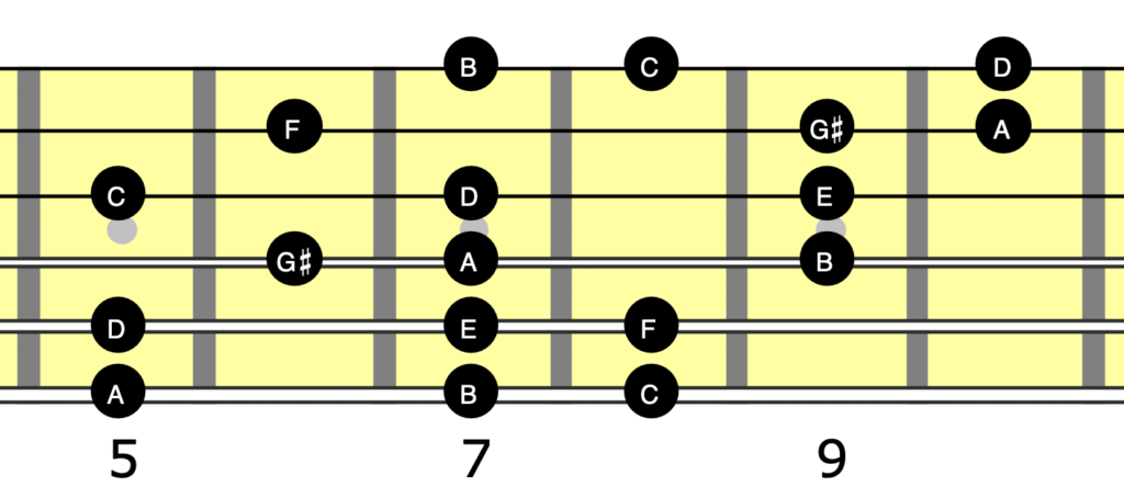 6 string, 3 note per string harmonic minor scale for guitar, key of A harmonic minor