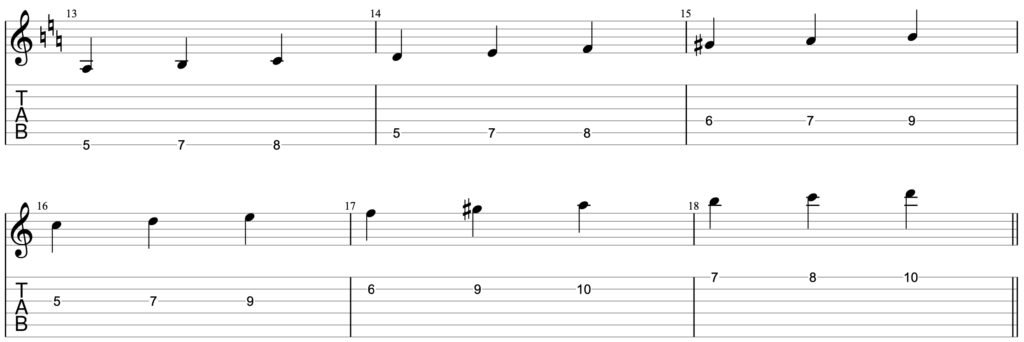 Guitar tablature showing A harmonic minor as a six string, three note per string scale.