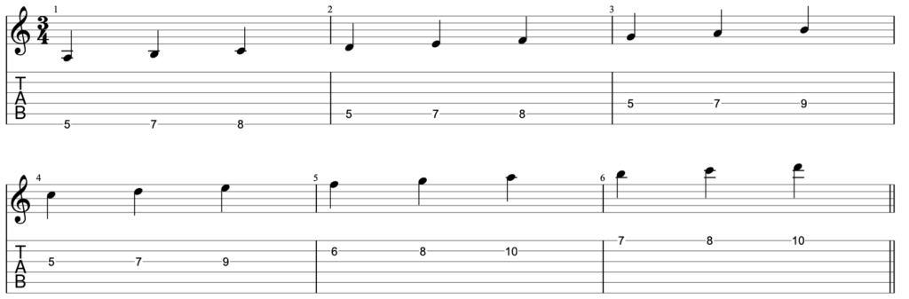 A natural minor scale in guitar tab.