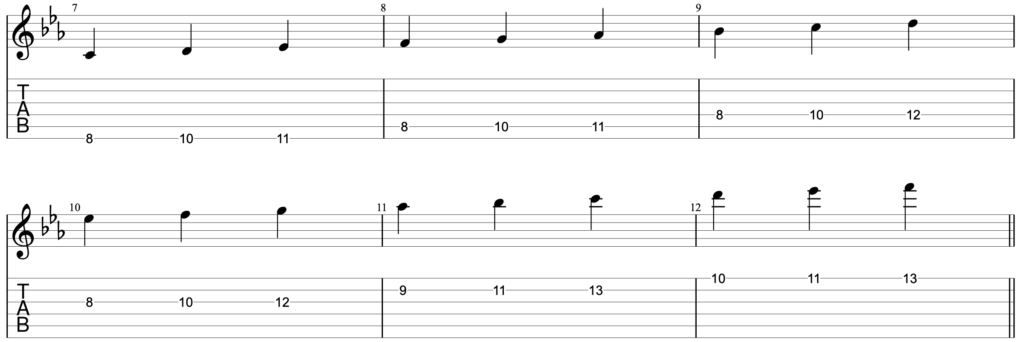 Guitar tablature showing 3nps c minor scale.