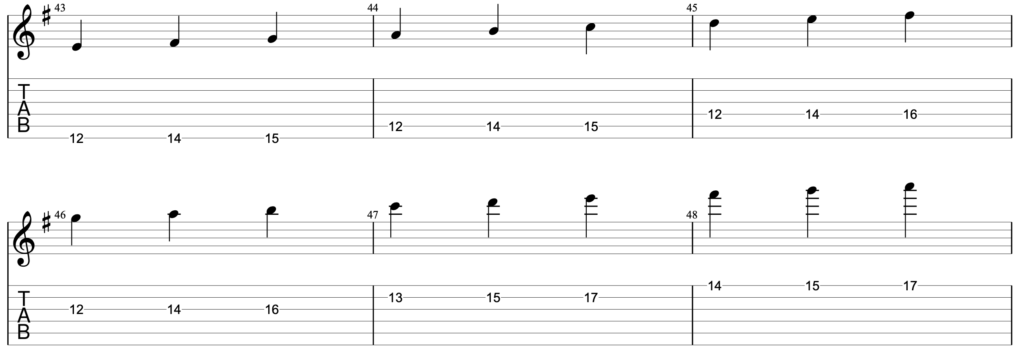 Guitar tablature for E natural minor scale on guitar.