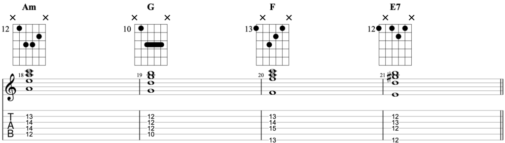 Chord progression in A minor written for guitar with the chords Am G F E7.