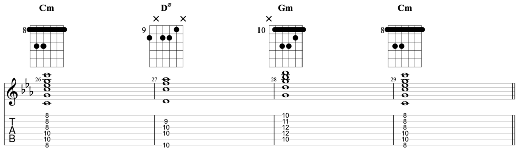 Chord progression in Cm for guitar using barre chords. We're playing the chords Cm - Dø - Gm - Cm