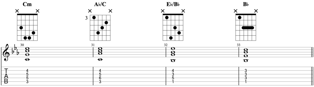 Chord progression in Cm using the chords Cm - Ab/C - Eb/Bb - Bb, written for guitar using chords on strings 5-2.