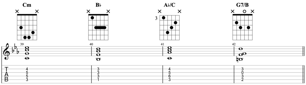 C minor chord progressing using the chords Cm Bb Ab/C G7/B, written for guitar using chords on string 5-2.