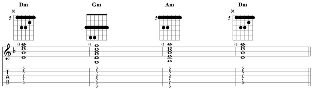 A chord progression in Dm, written for guitar using barre chords. It has the progression Dm - Gm - Am - Dm