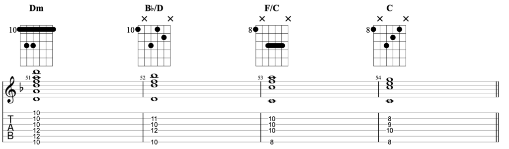 A chord progression written for guitar in the key of D minor, using the chords Dm - Bb/D - F/C - C