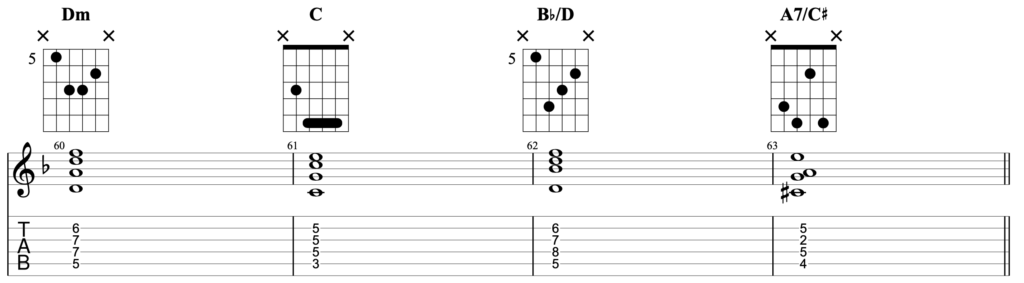 Chord progression in the key of D minor, written for guitar using chords on strings 5-2. The chord progression is Dm - C - Bb/D - A7/C#.
