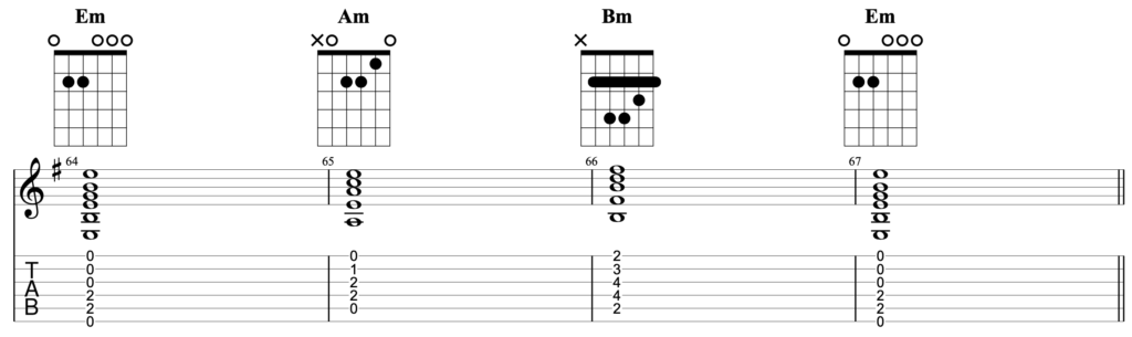 A chord progression in the key of E minor being played using open chord on guitar. It has the chords Em - Am - Bm - Em