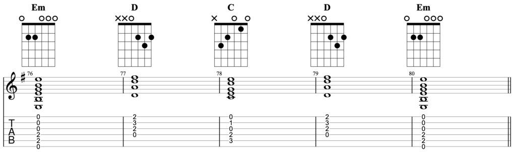 A chord progression in the key of Eminor, using the chords Em - D - C - D - Em. The chords are being played on guitar using open chords.