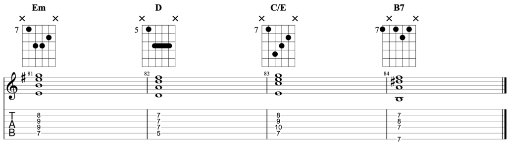 E minor chord progression being played on guitar. We are using the chords Em - D - C/E - B7