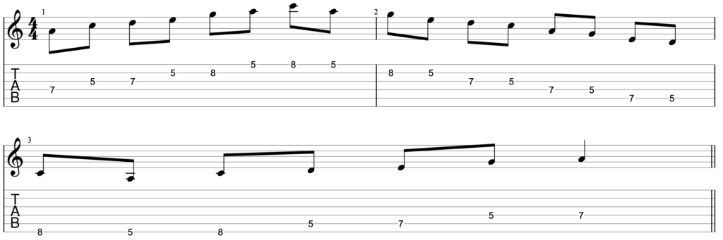 A minor pentatonic scale from root note on the 4th string
