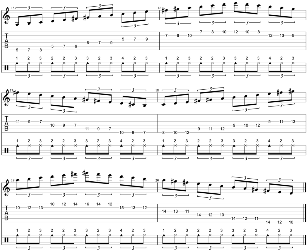 A 3 note per string melodic minor scale exercise on electric guitar. We have written the tab in Guitar Pro. We have added a drum track to play a metronome. The exercise is being played using triplet eighth notes.